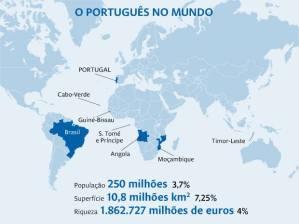 O Português no Mundo